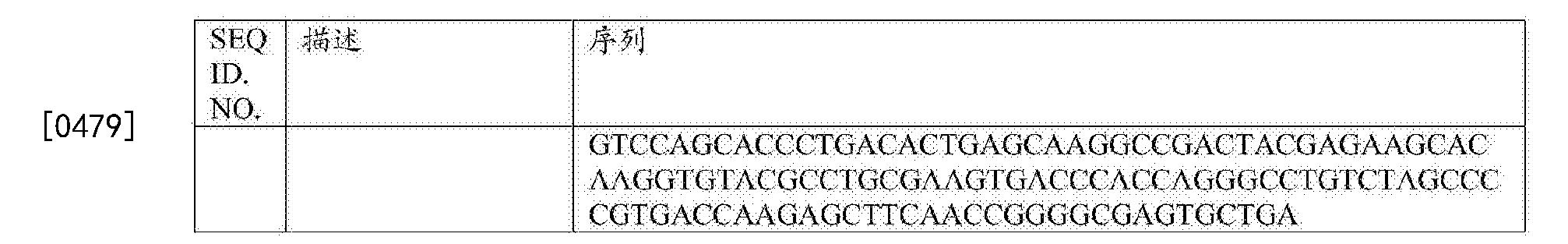 Figure CN103889452BD00741