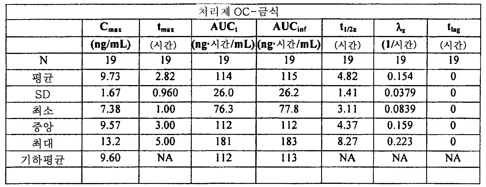 Figure 112011082183604-pat00130