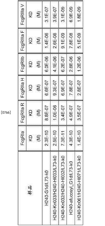 Figure CN105102618BD01441