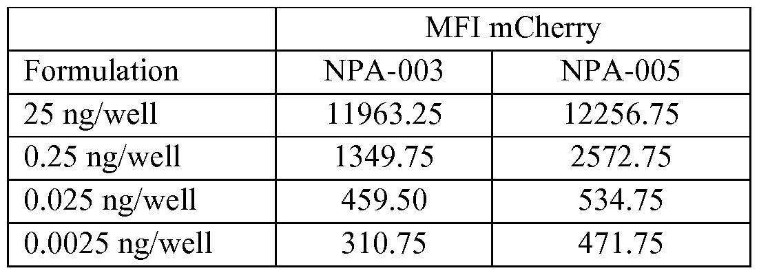 Figure imgf000275_0004