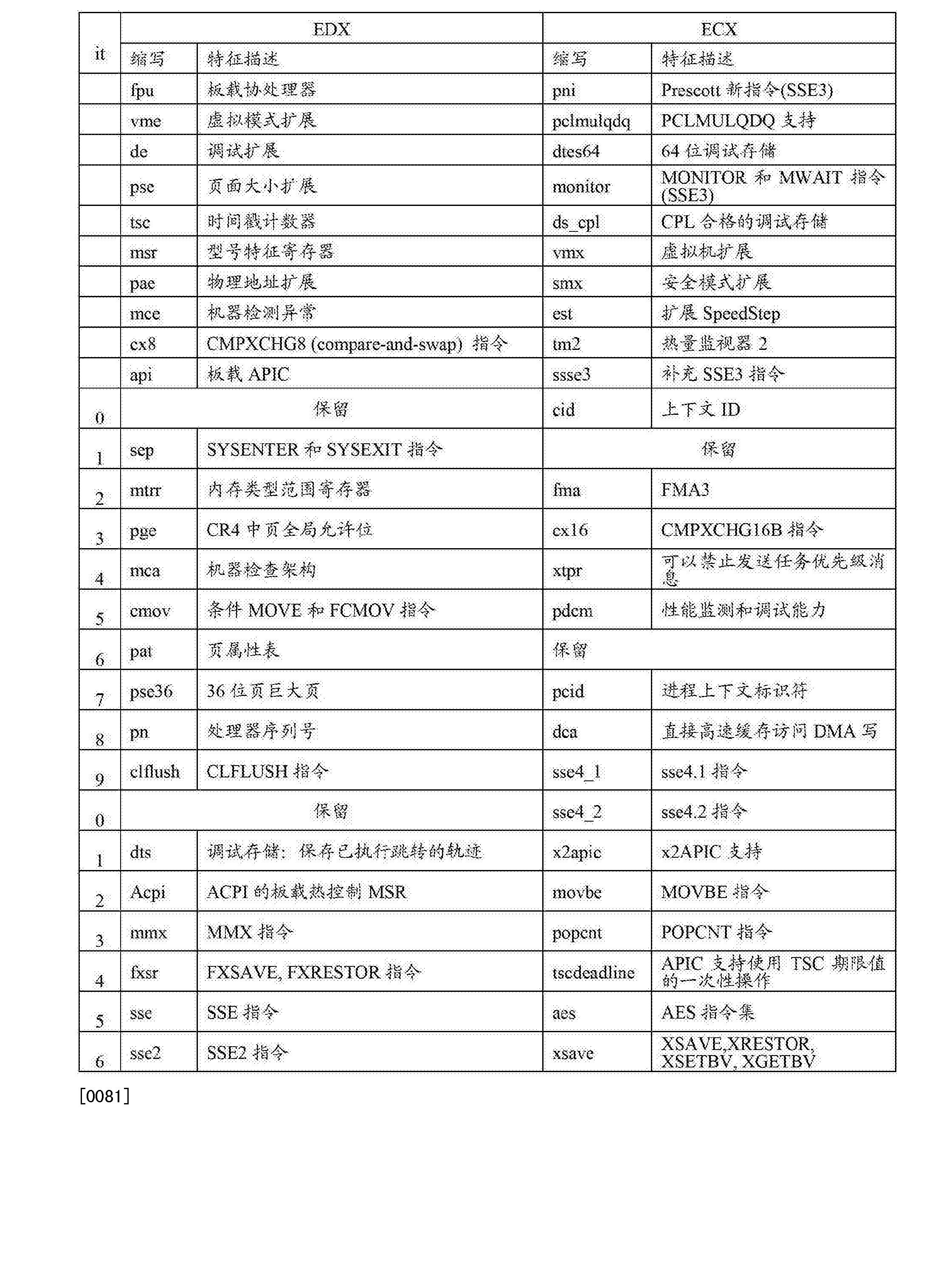 Figure CN103034719BD00101