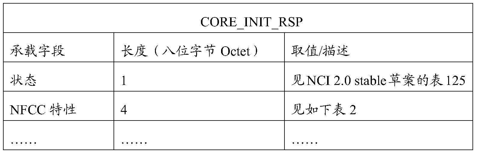 Figure PCTCN2014087999-appb-000001