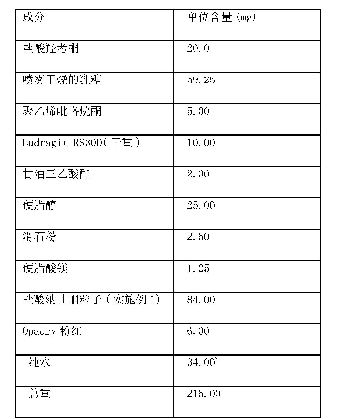 Figure CN101703777BD00311