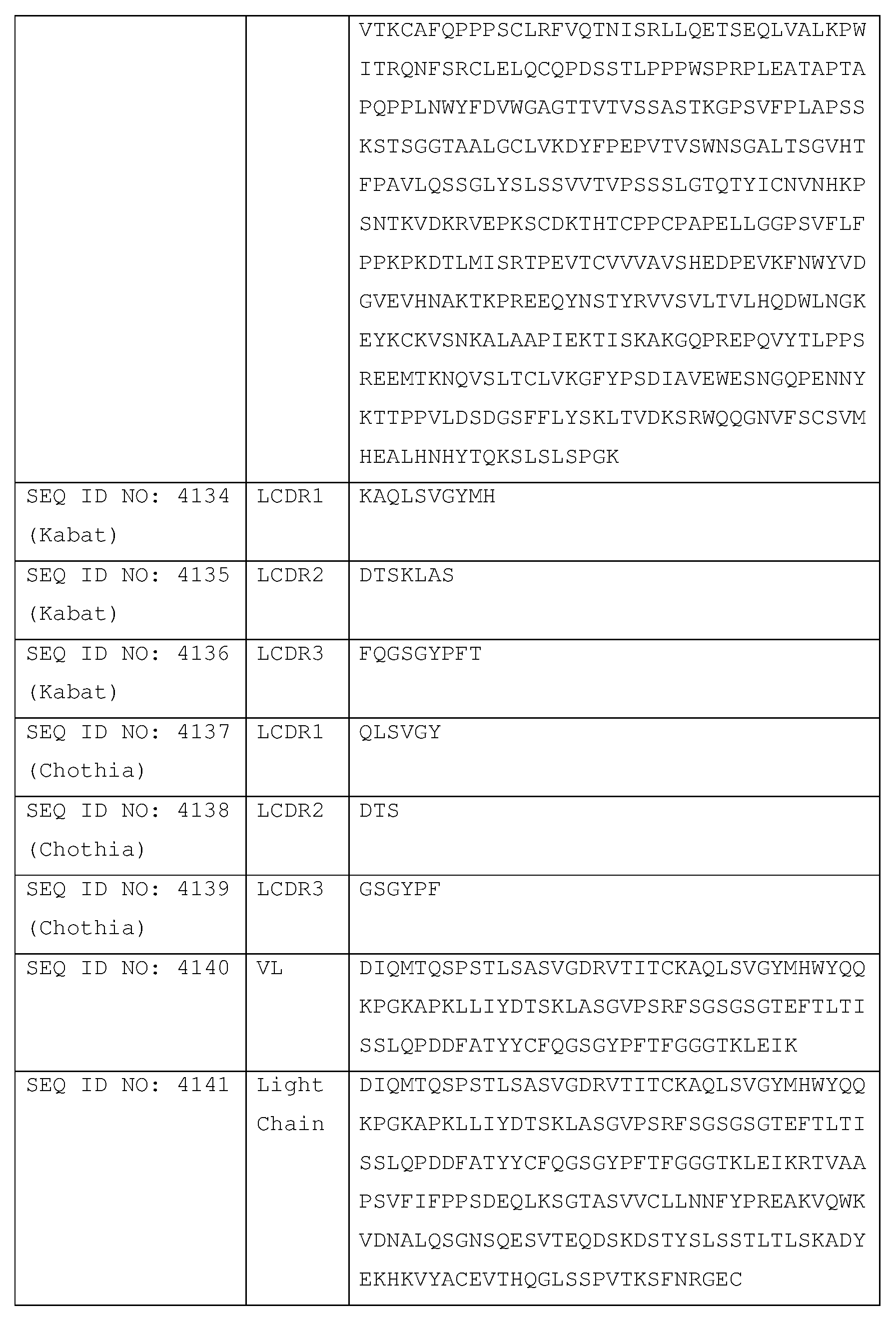 Figure imgf000598_0001
