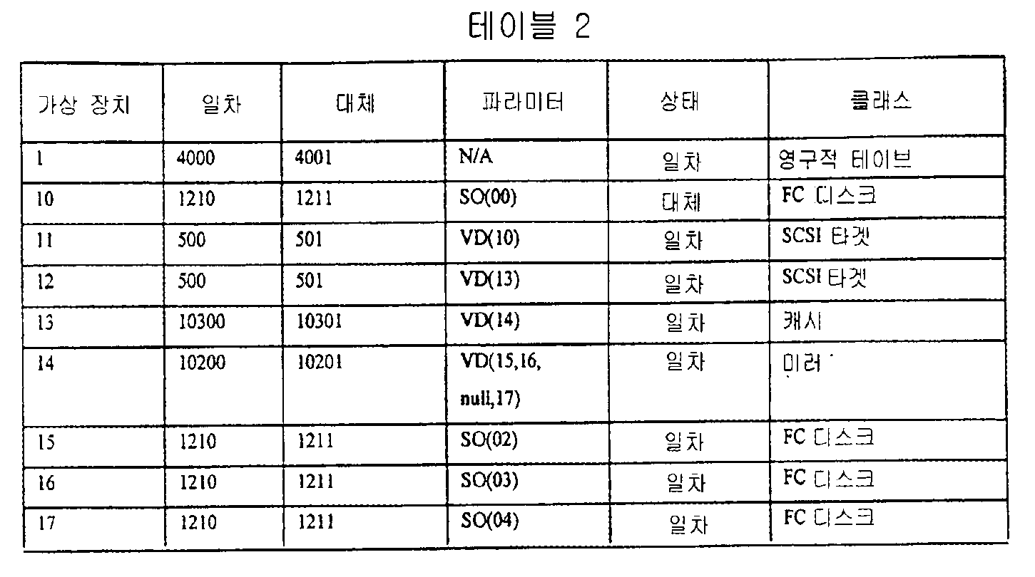 Figure 112000005825846-pat00003