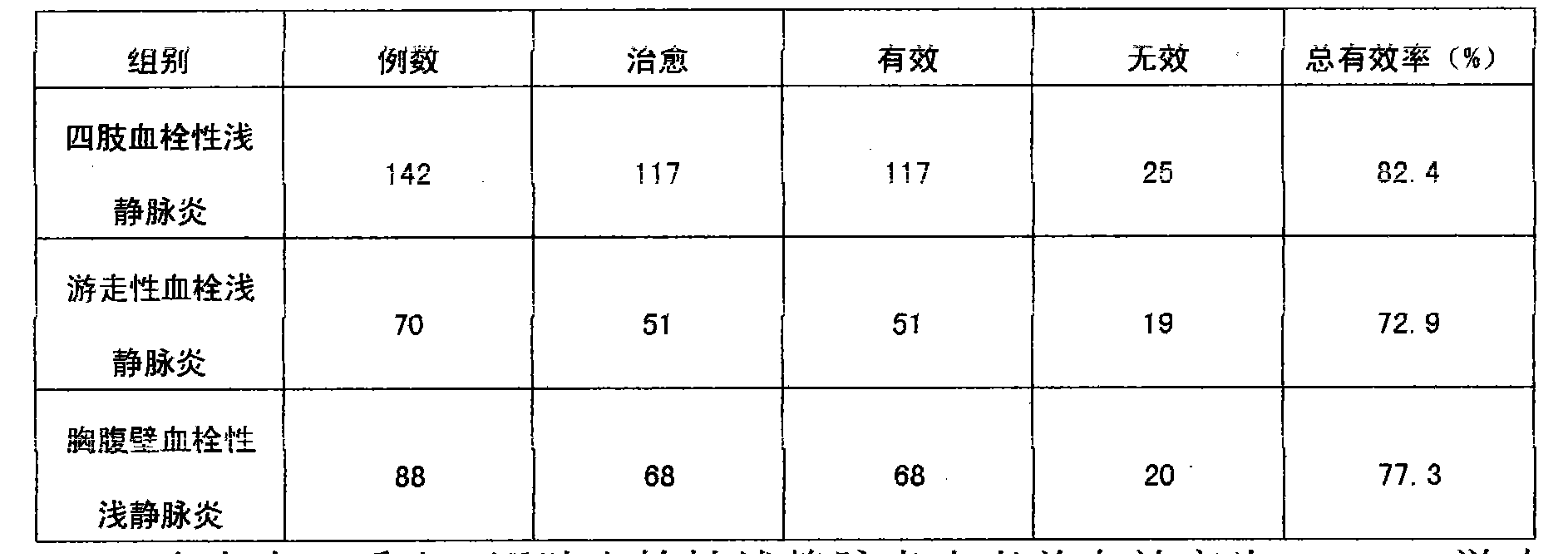 Figure CN104288672AD00124