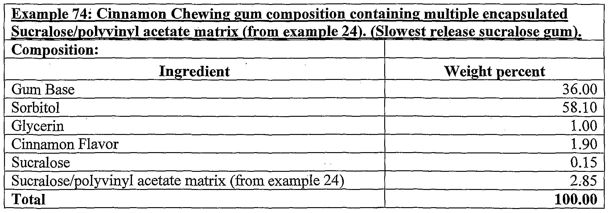 Figure imgf000142_0003