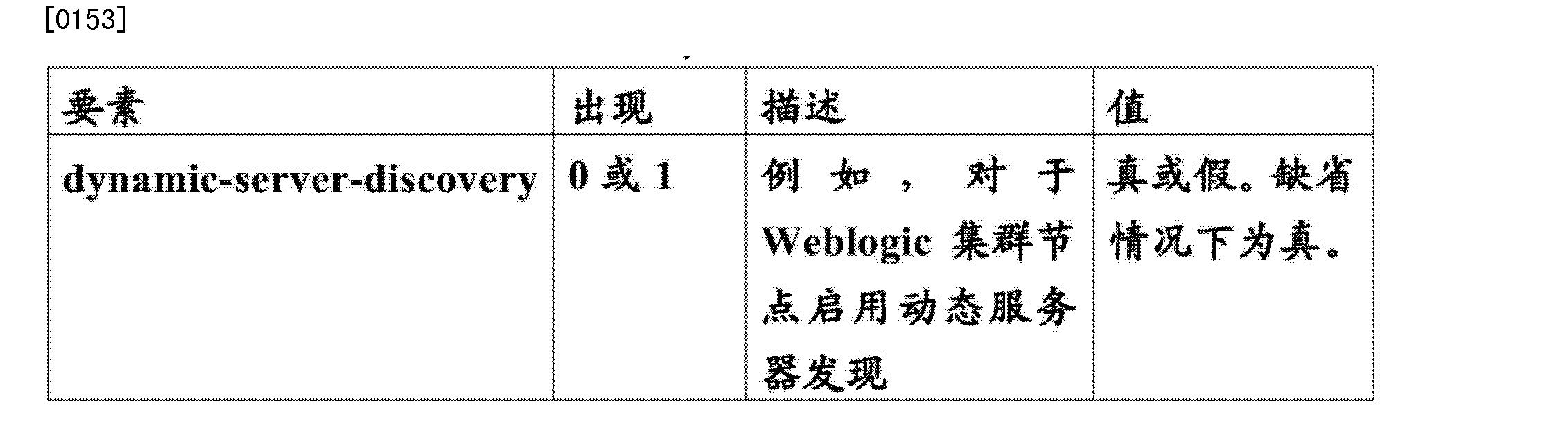 Figure CN103917956AD00221