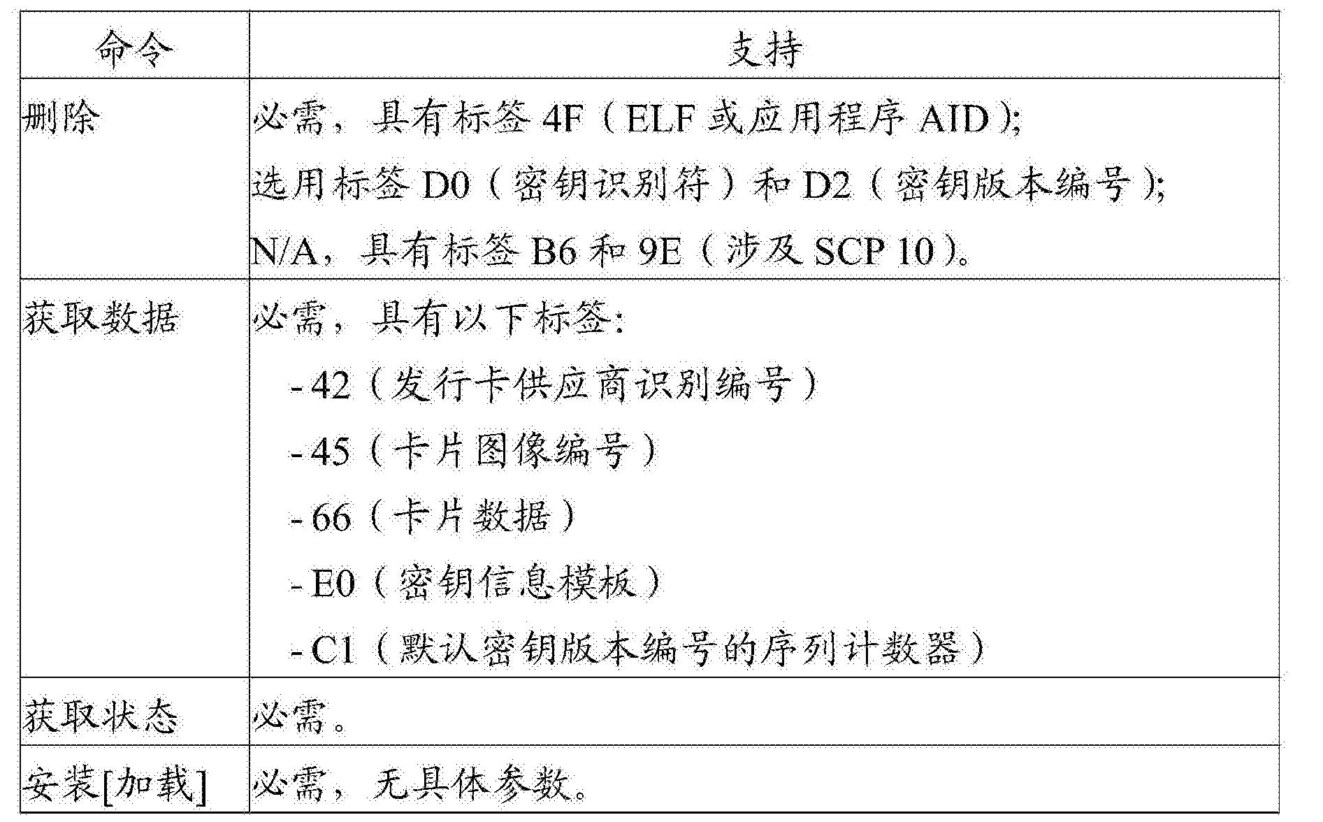 Figure CN104395909BD00161