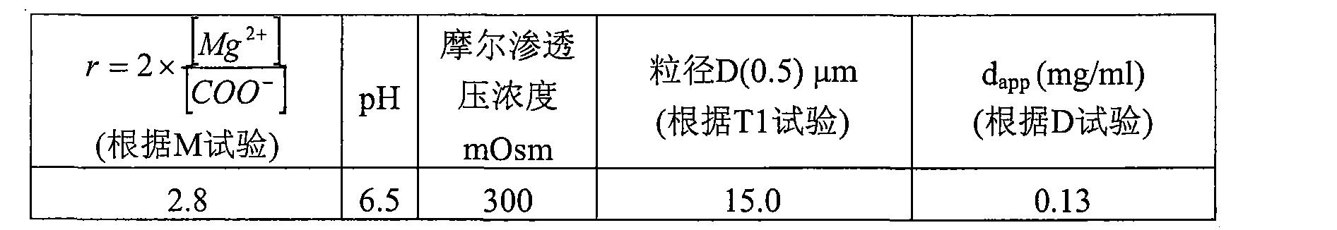 Figure CN101466353BD00321