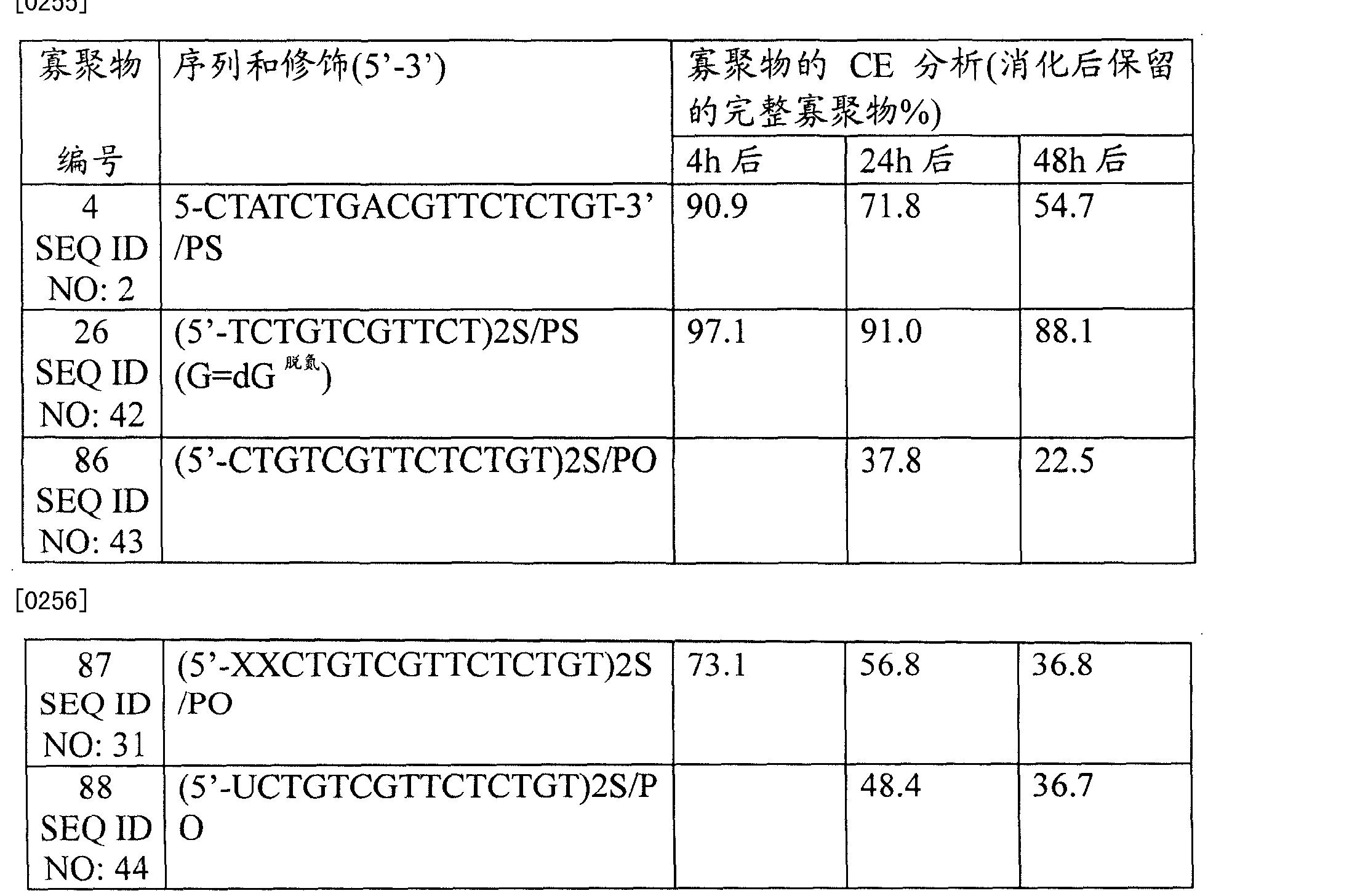 Figure CN101094594BD00391