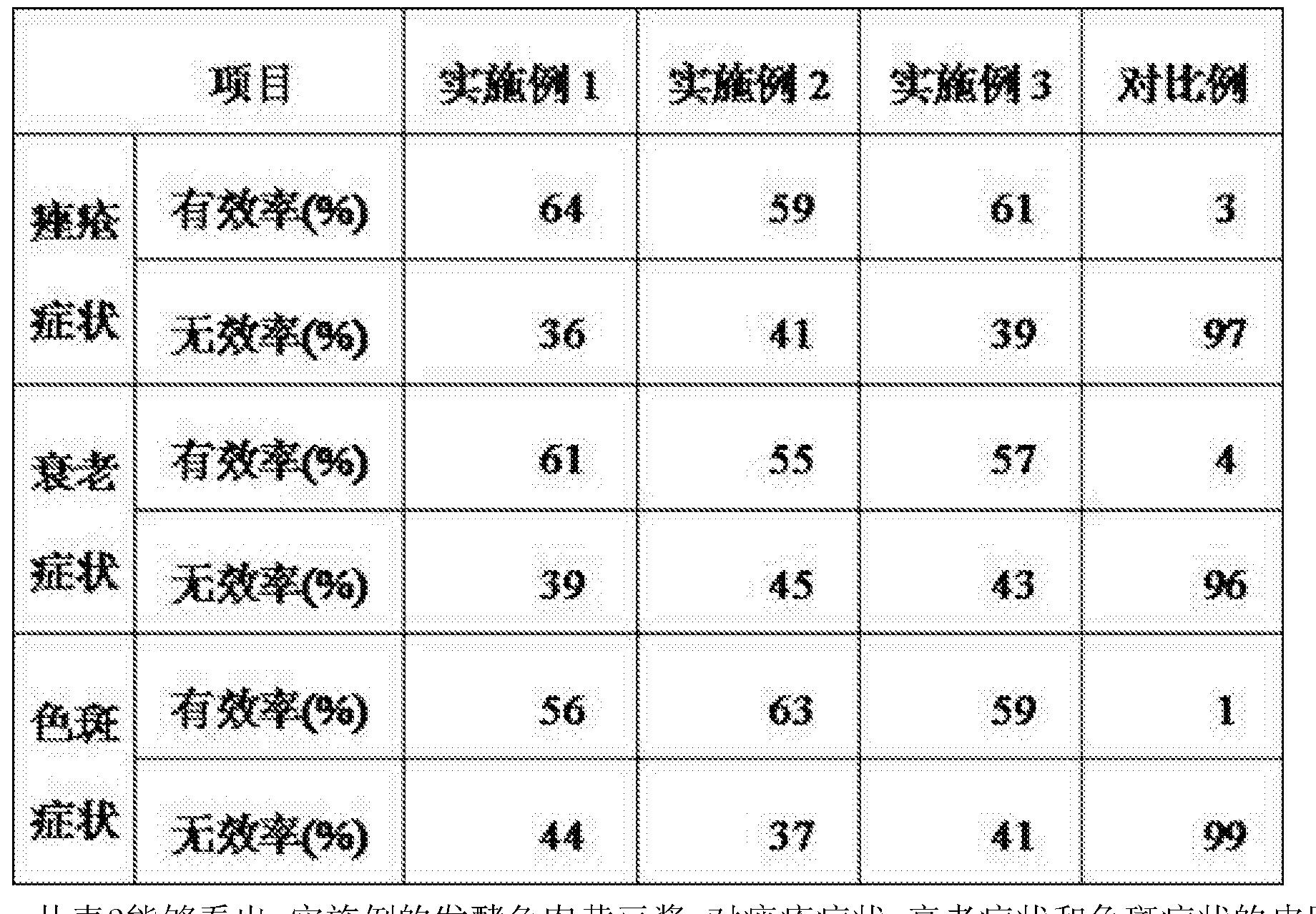 Figure CN106360361AD00091