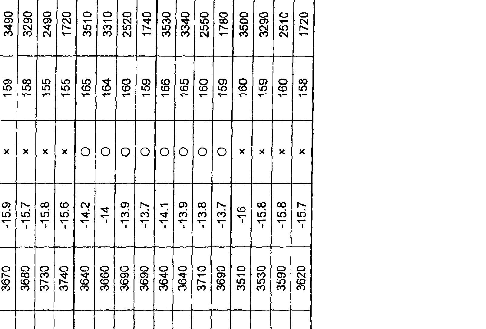 Figure CN101238080BD00141