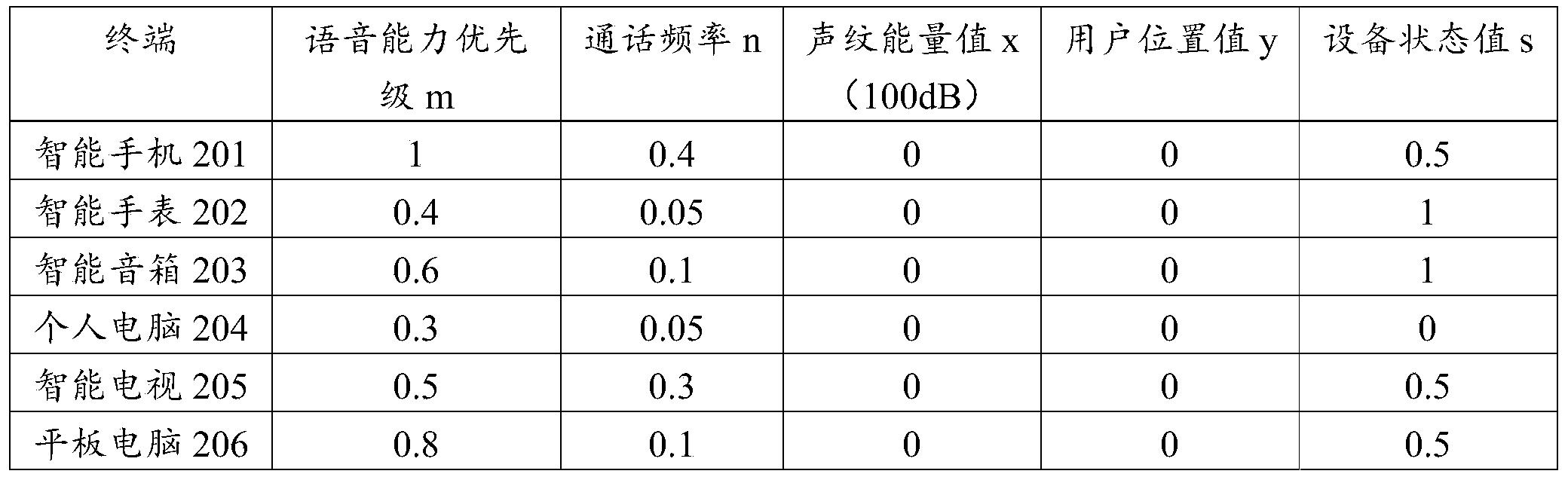 Figure PCTCN2020095751-appb-000002