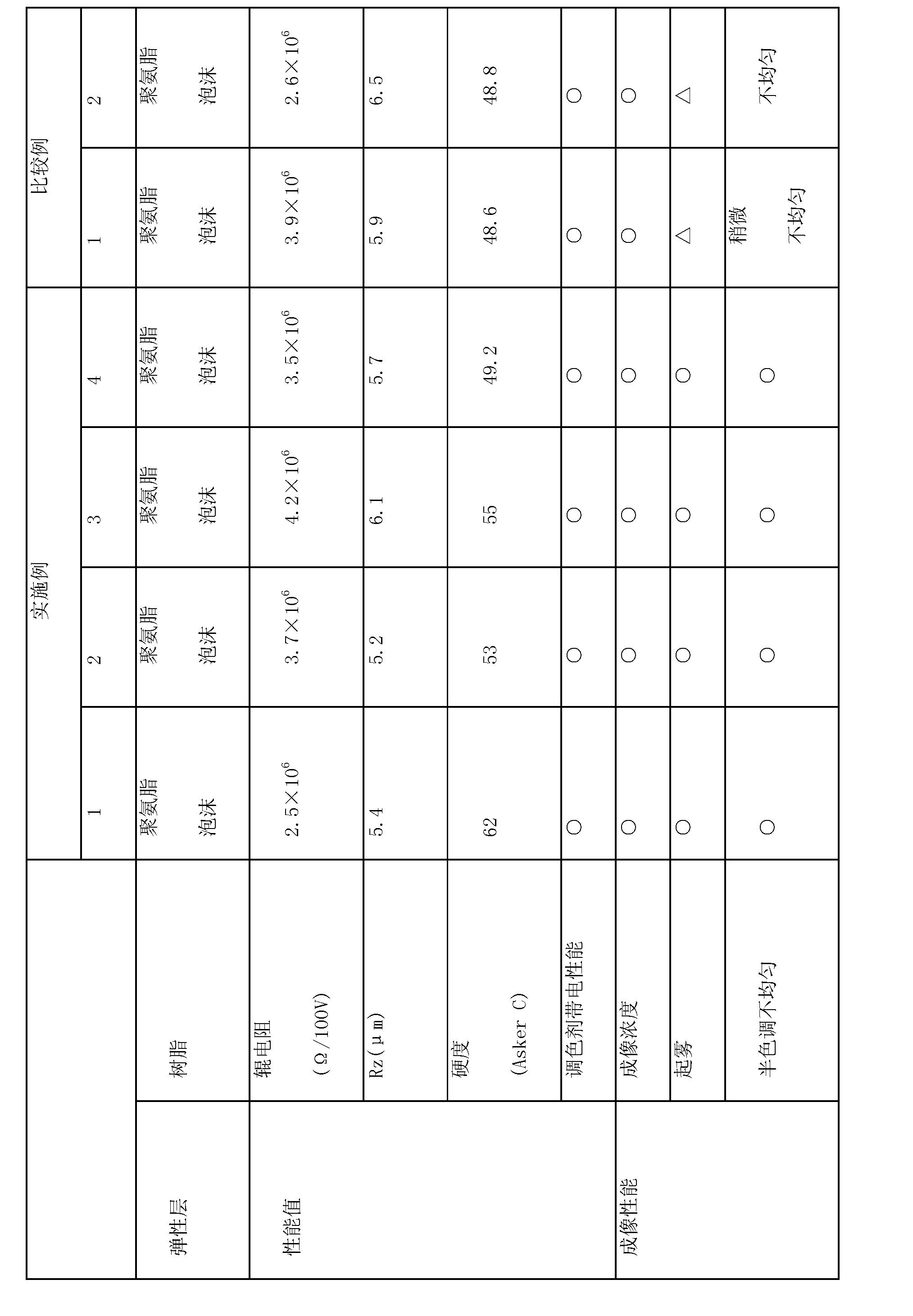 Figure CN1963685BD00141