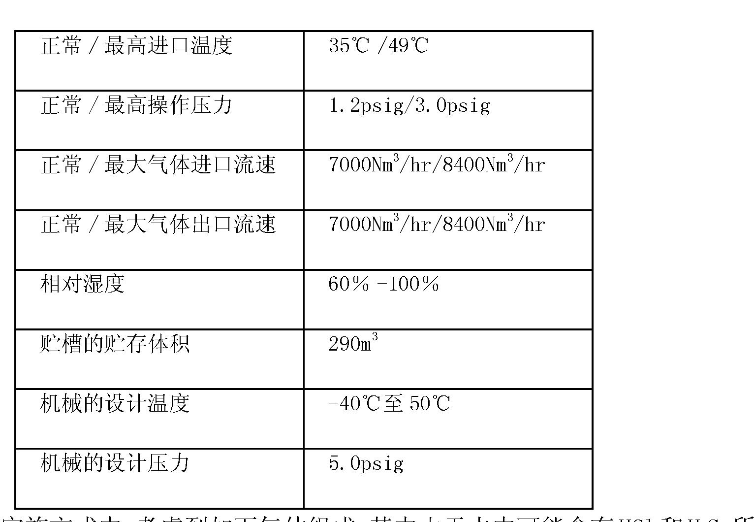 Figure CN101484861BD00321