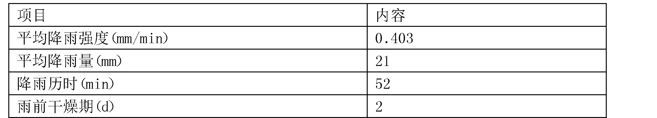 Figure CN107326997AD00051