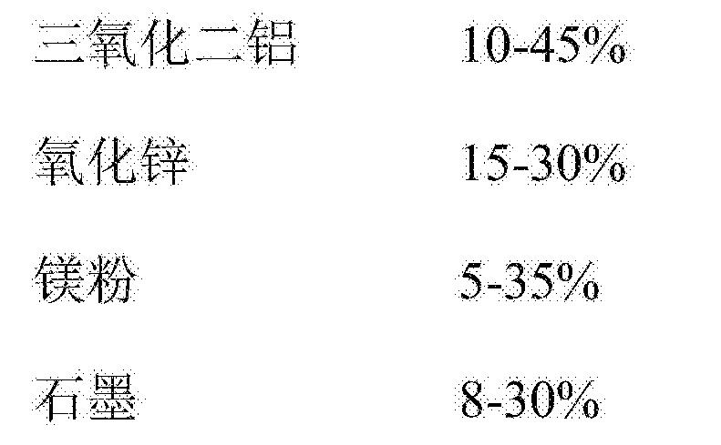 Figure CN105135922AD00041