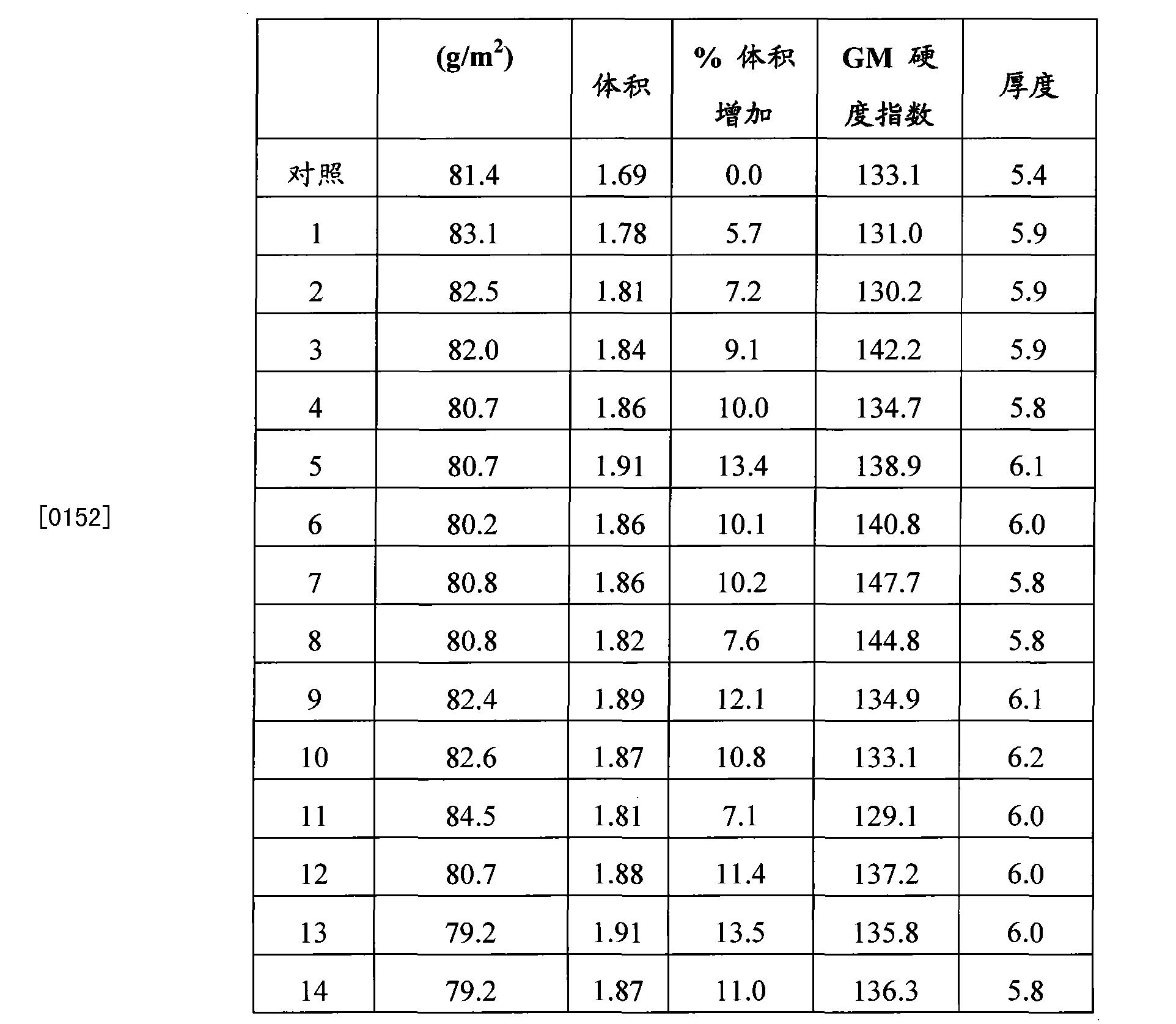 Figure CN102137878BD00251