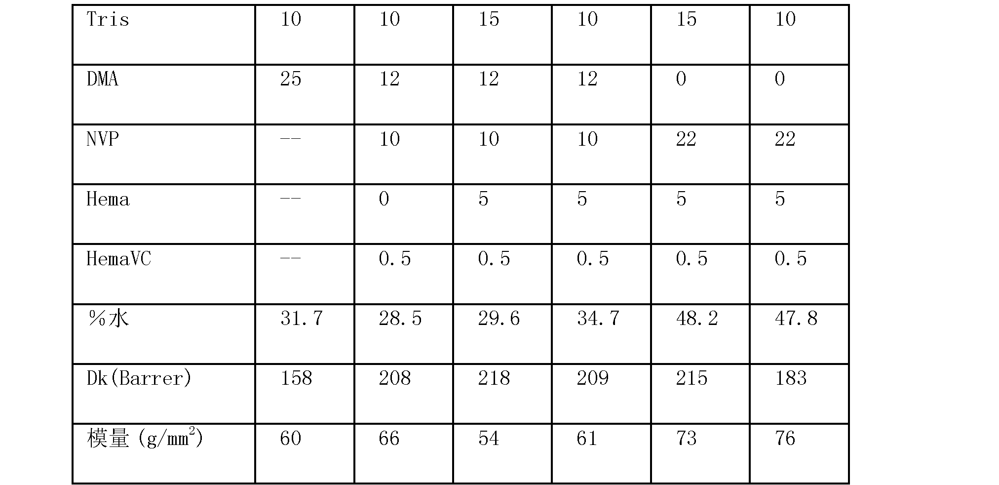 Figure CN101137691BD00171