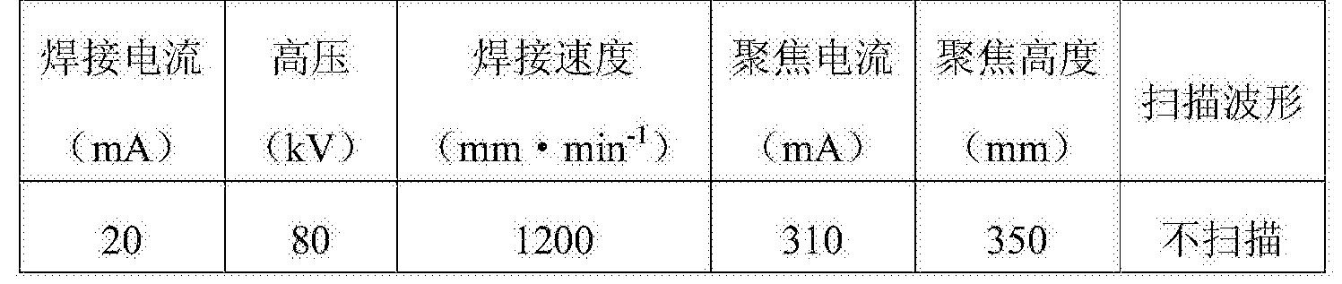 Figure CN106735829AD00071
