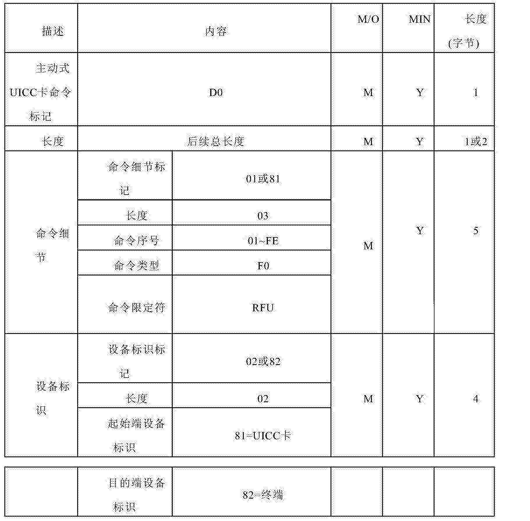 Figure CN106412296AD00061