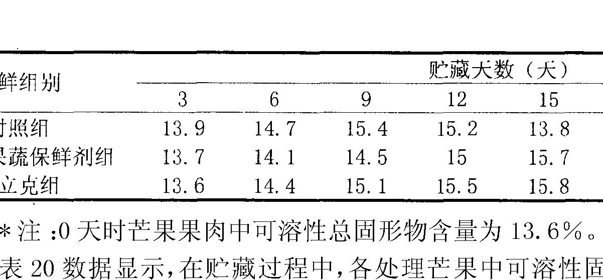 Figure CN102150704BD00182