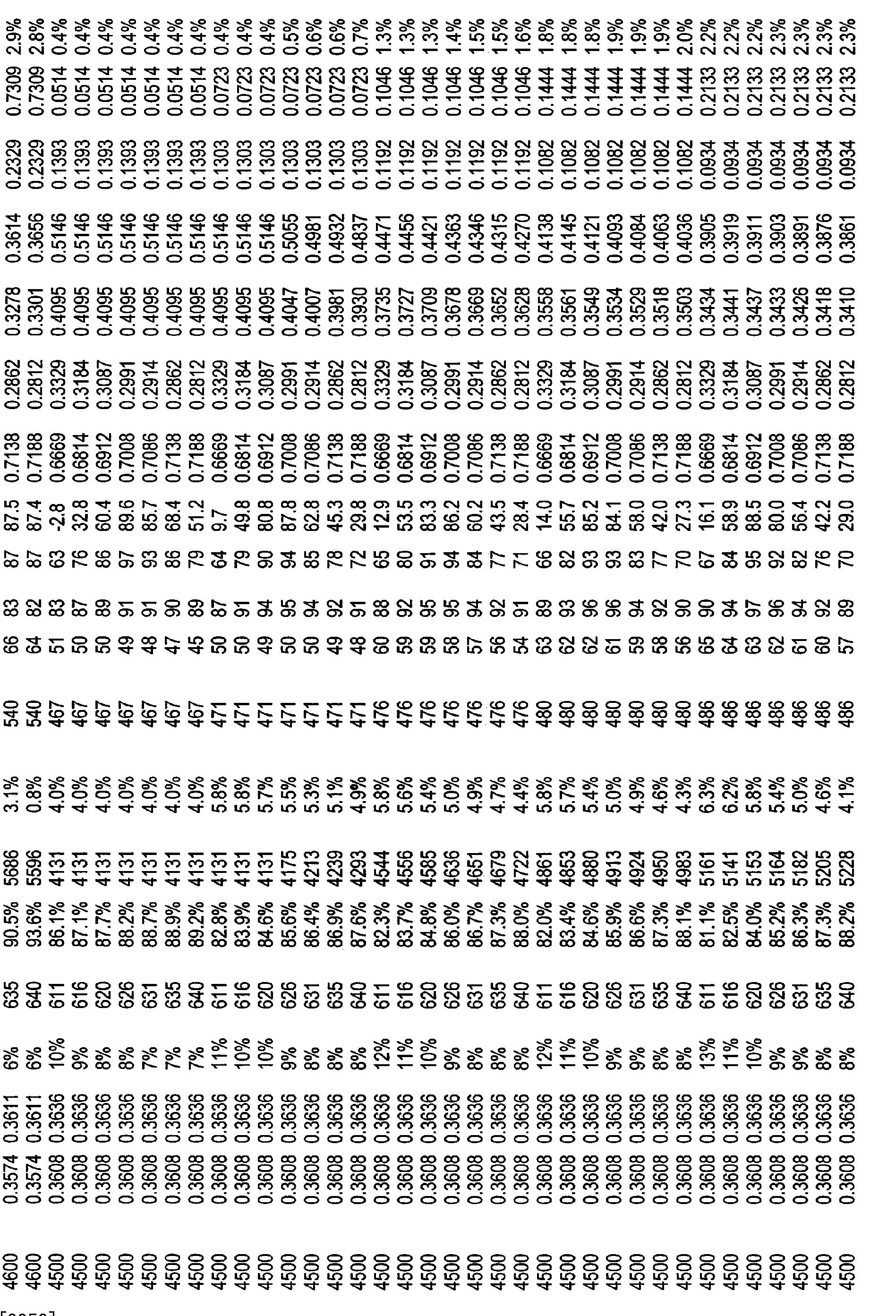 Figure CN101821544BD00771