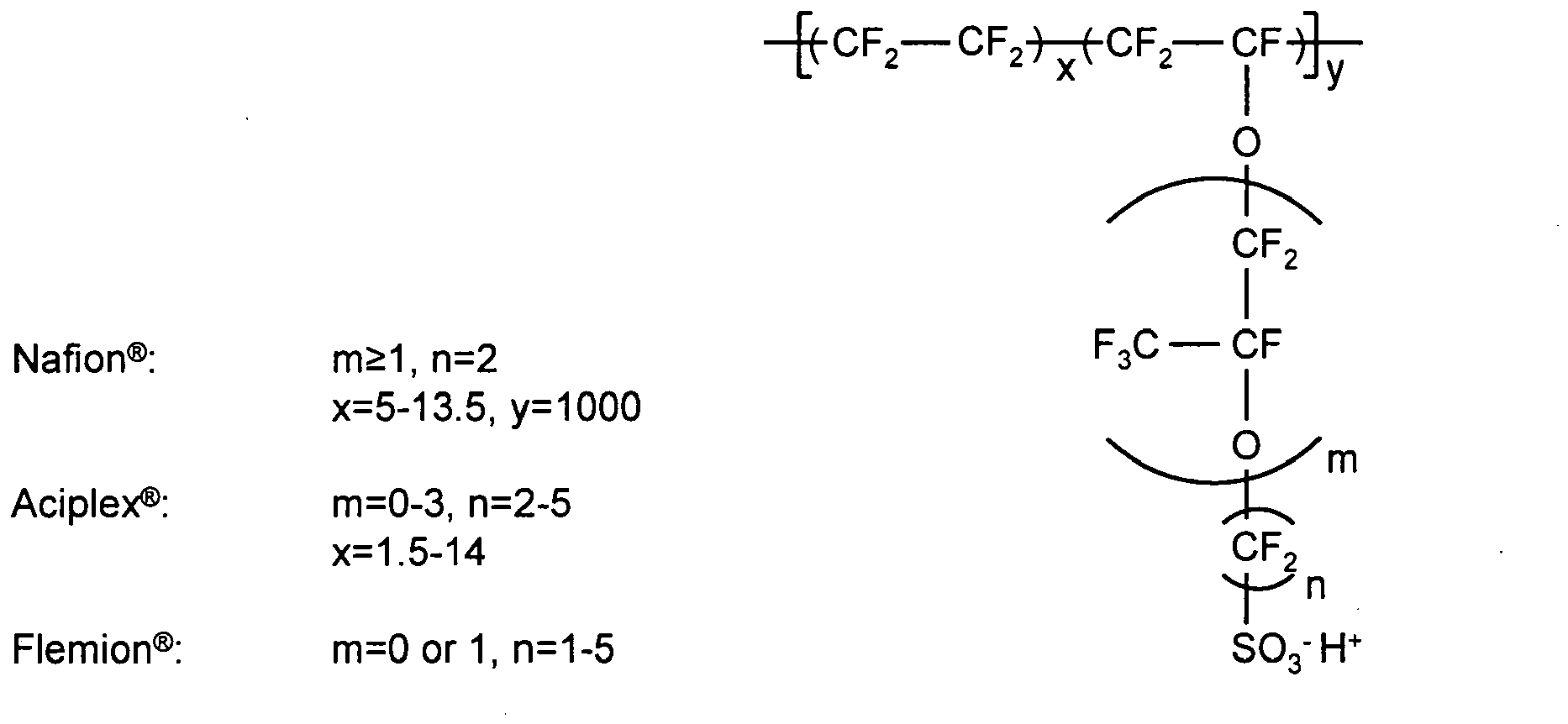Ep2500393a1 Use Of An Ionic Fluoropolymer As Antistatic
