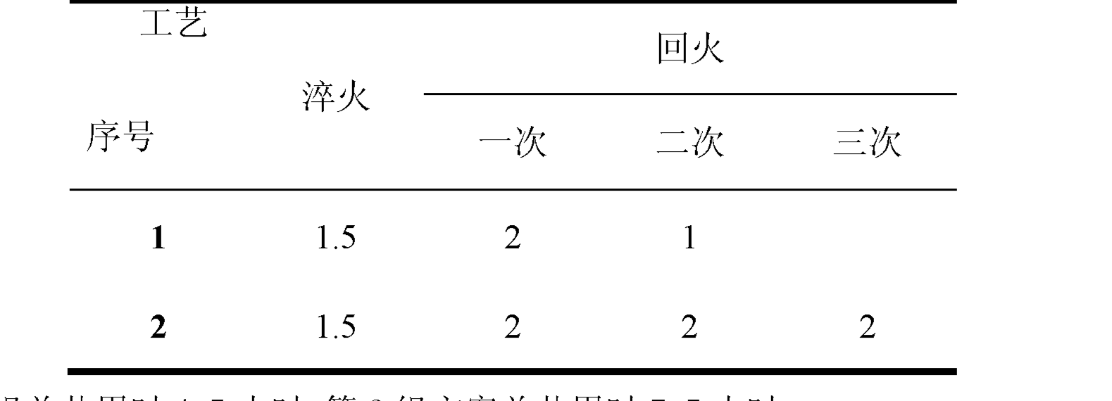 Figure CN102071290AD00062