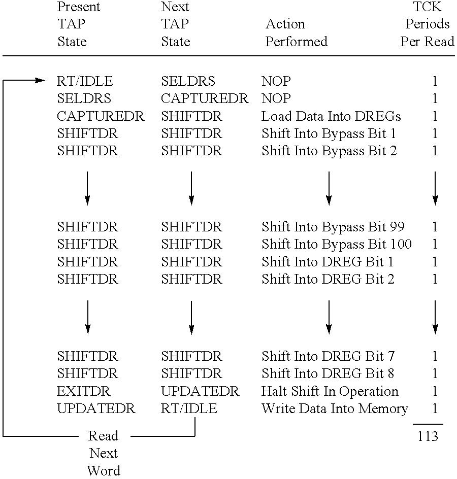Figure US06675333-20040106-C00002
