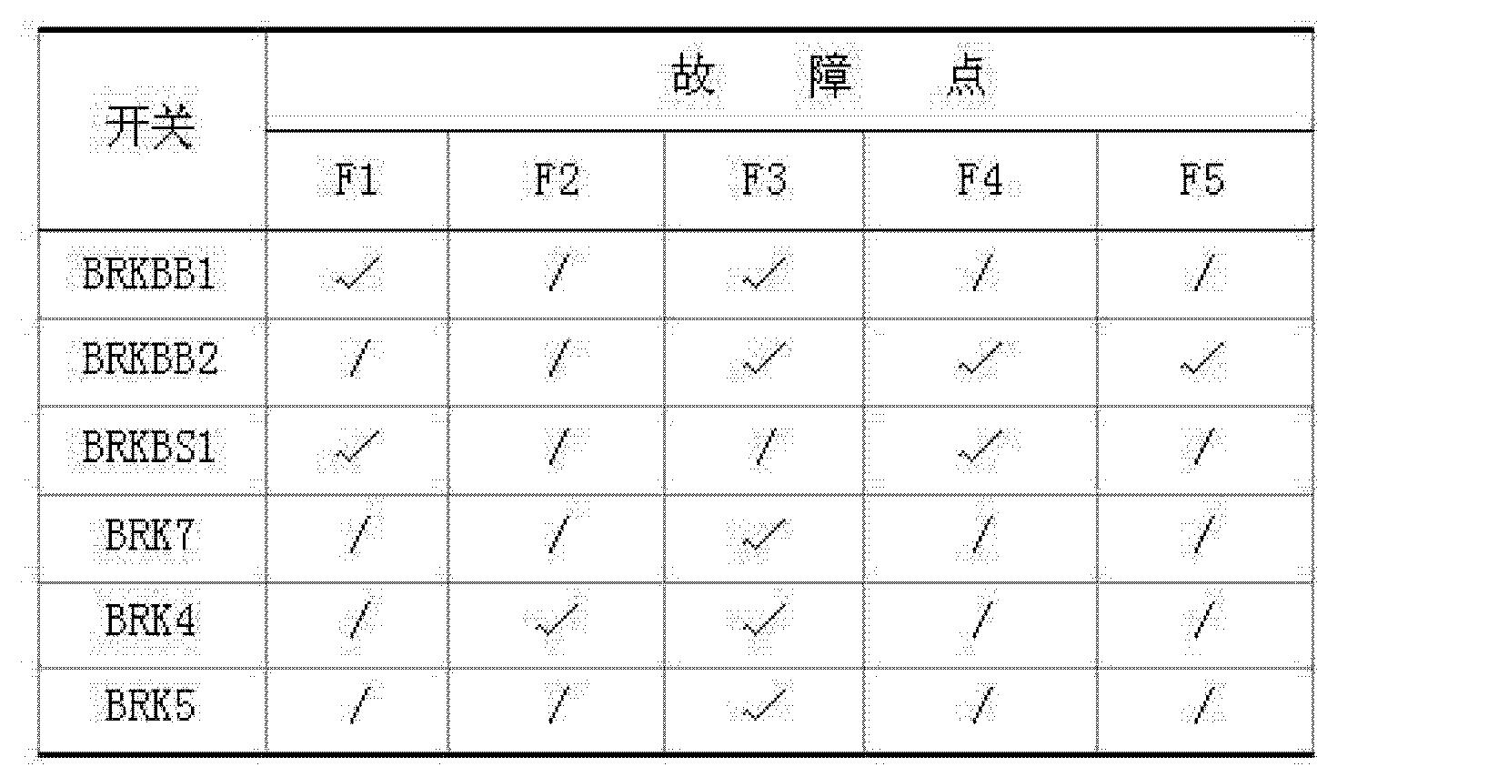 Figure CN102565585AD00101