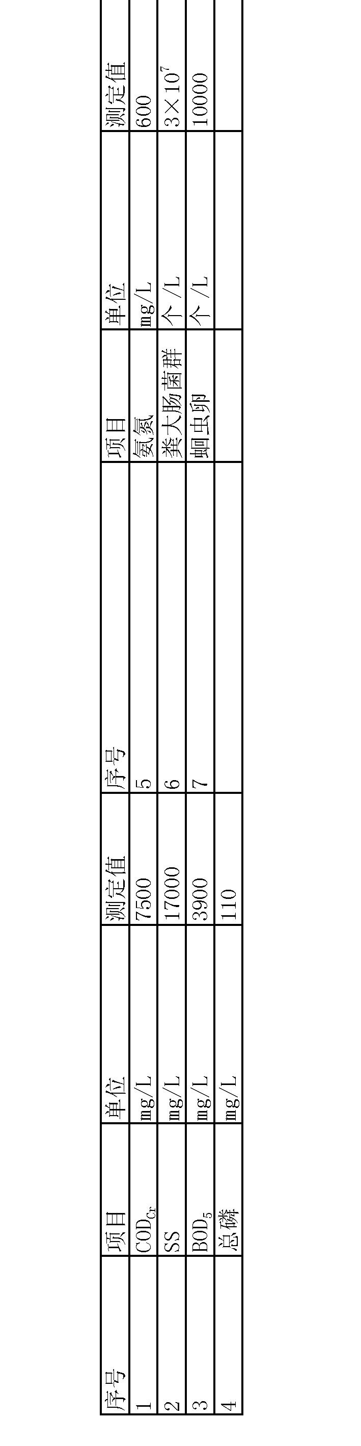Figure CN103274571BD00111