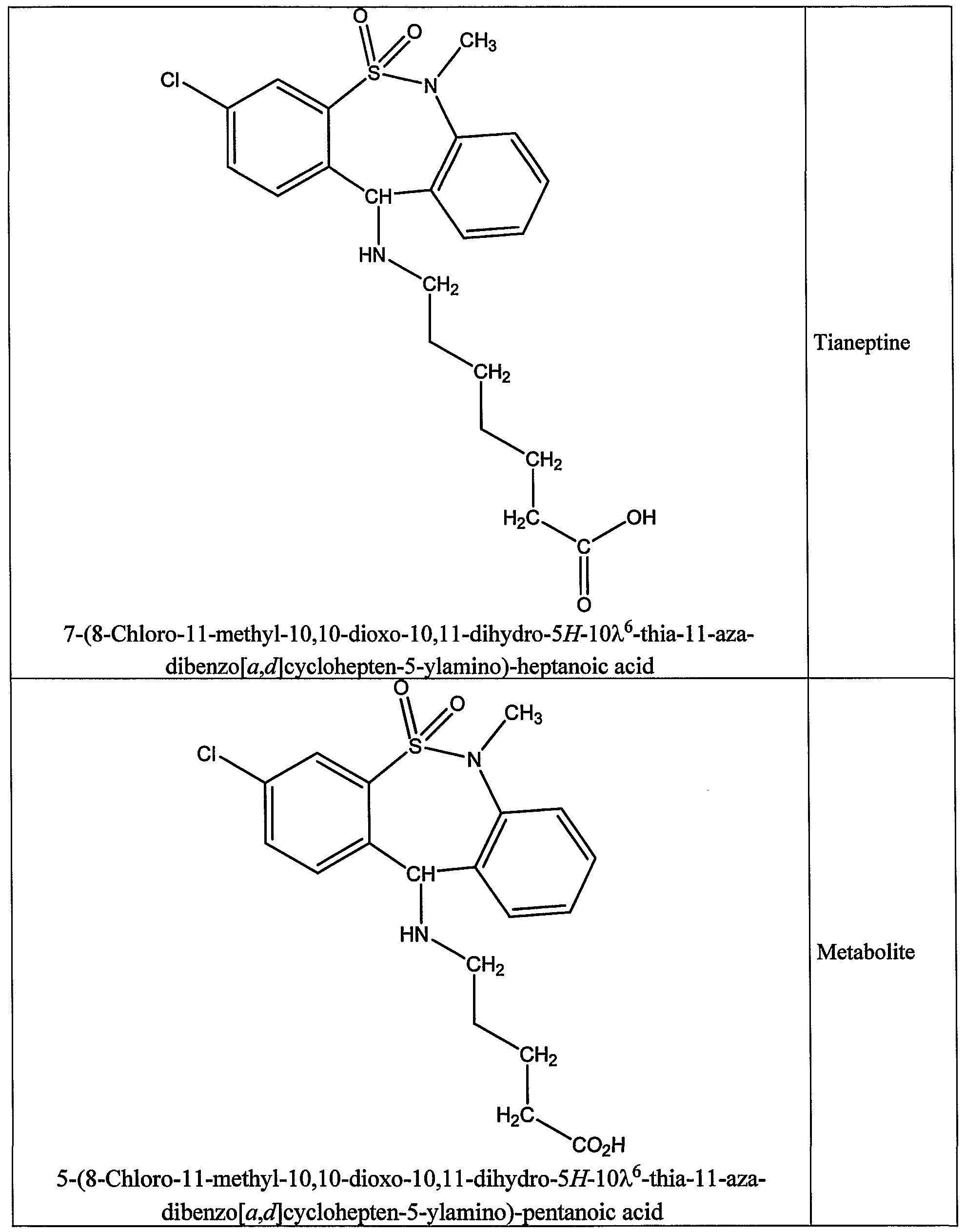 WO2007017768A2 - Novel uses for drugs targeting glutamine synthetase