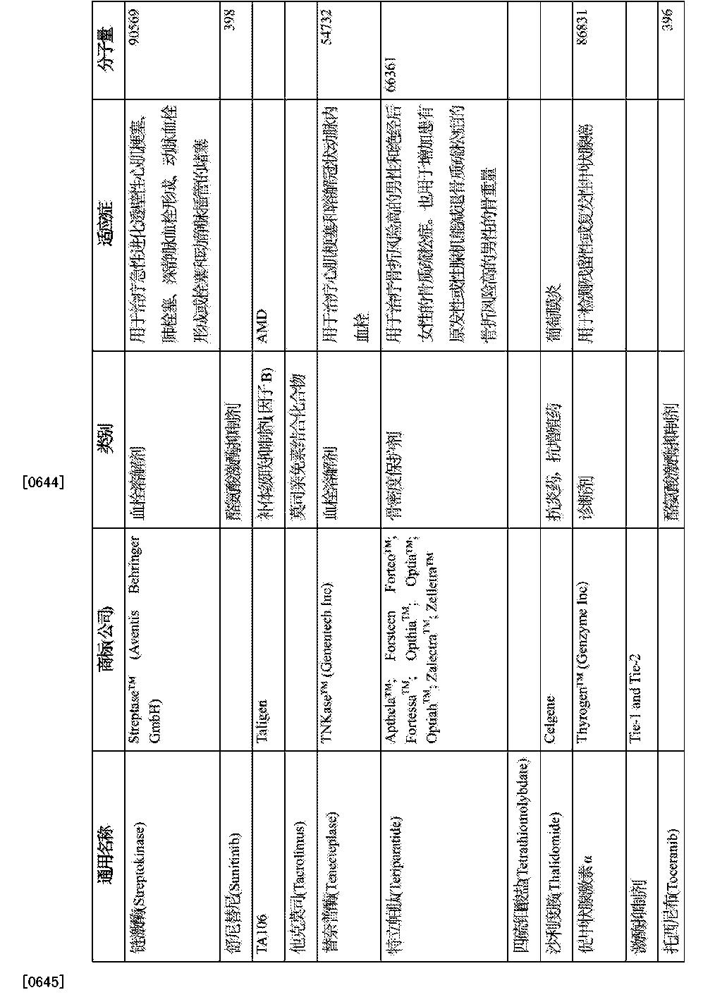 Figure CN103209733BD00871