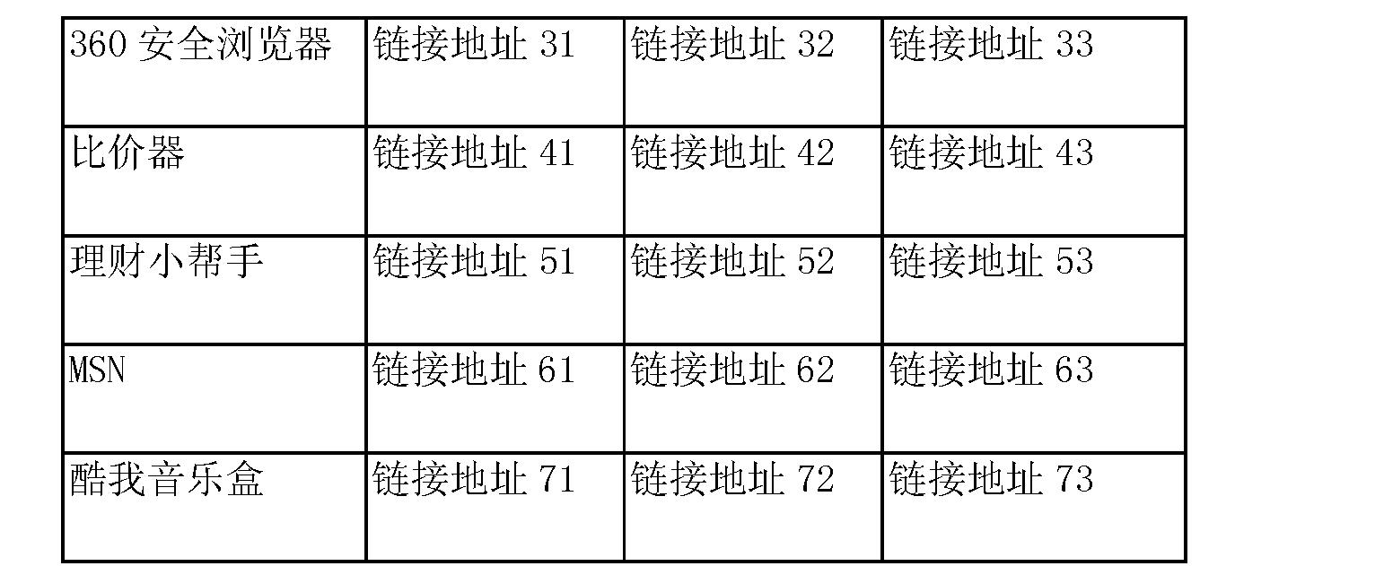 Figure CN103744691AD00091