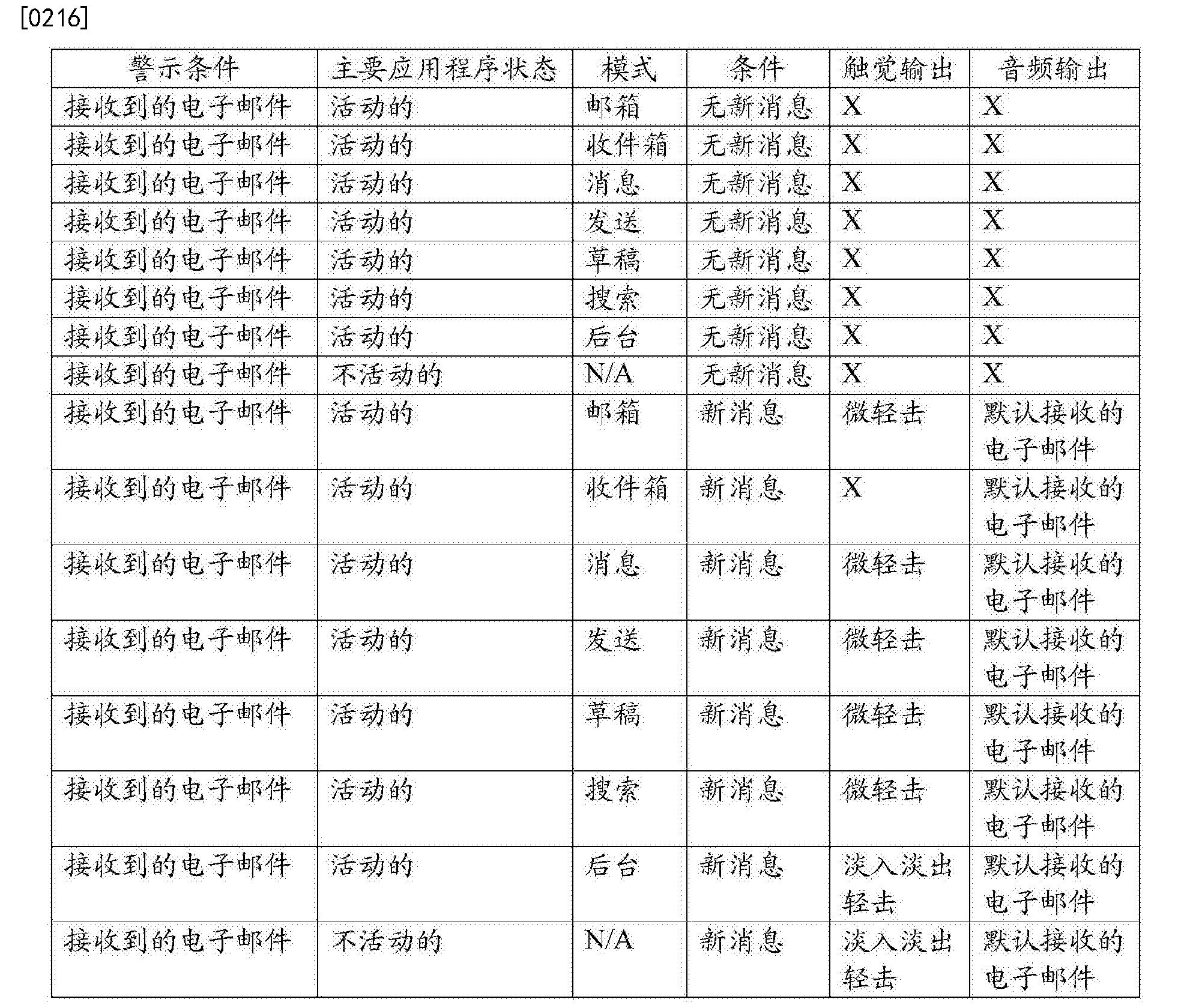 Figure CN106575230AD00501