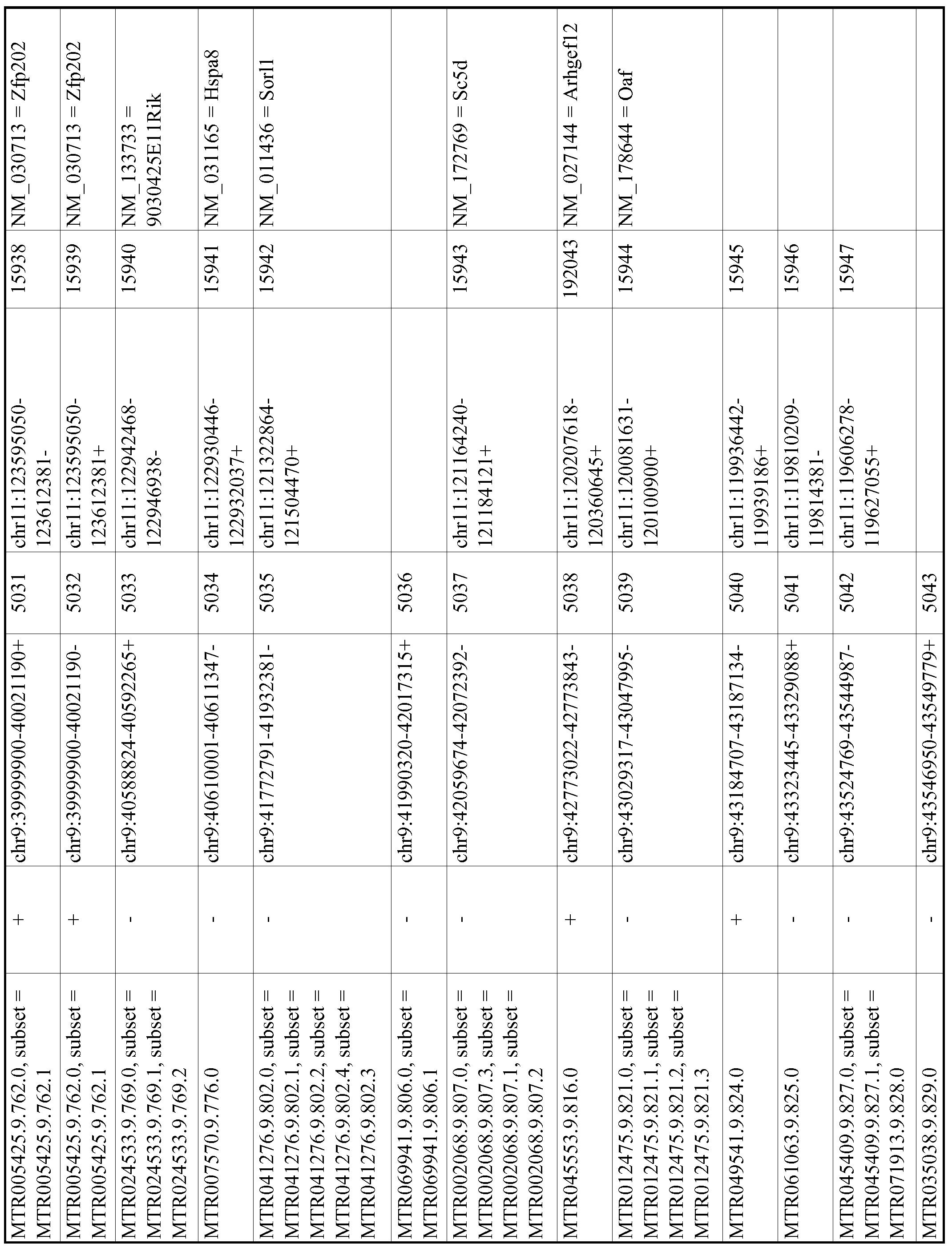 Figure imgf000921_0001
