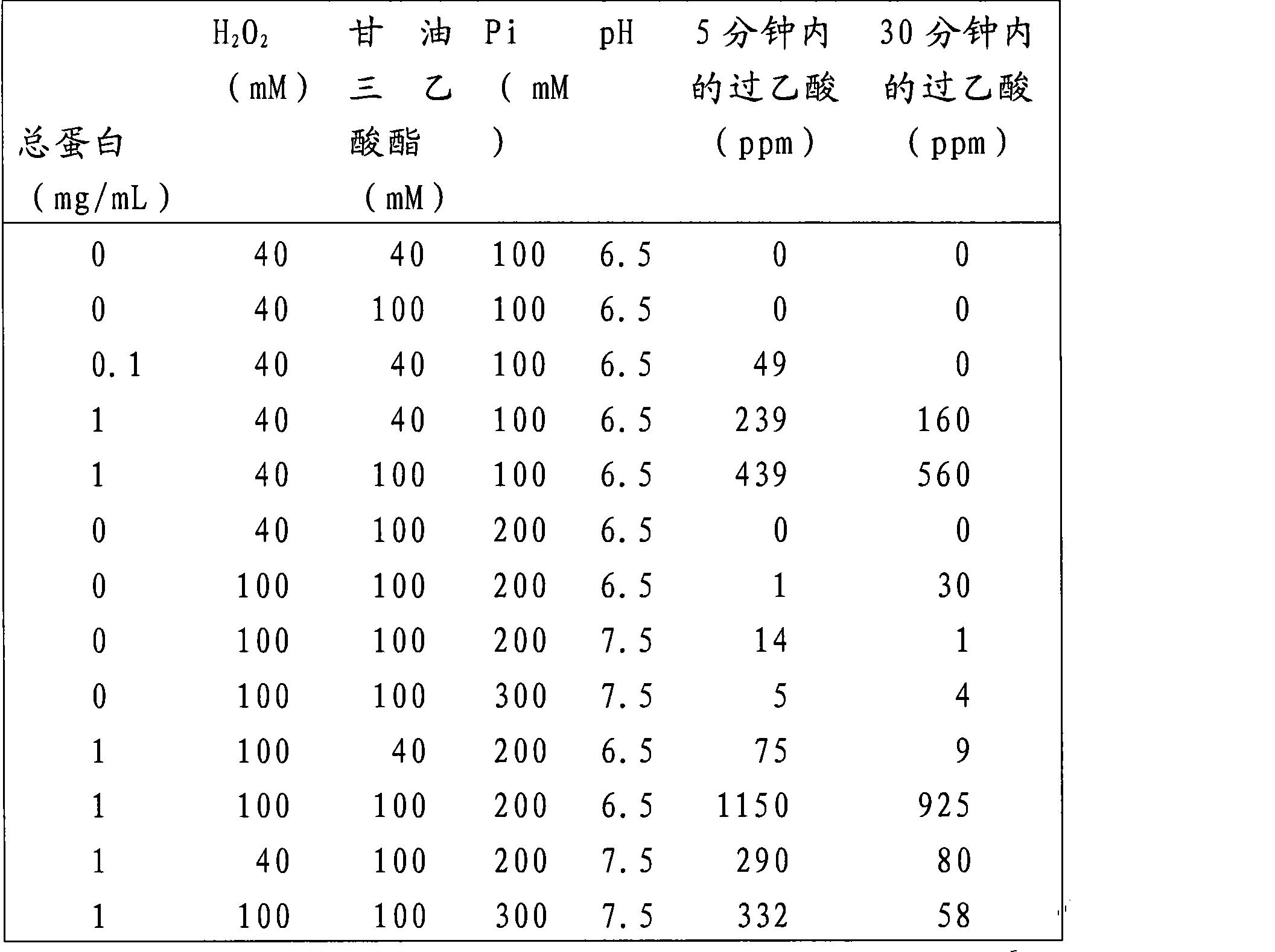 Figure CN101326288BD00331
