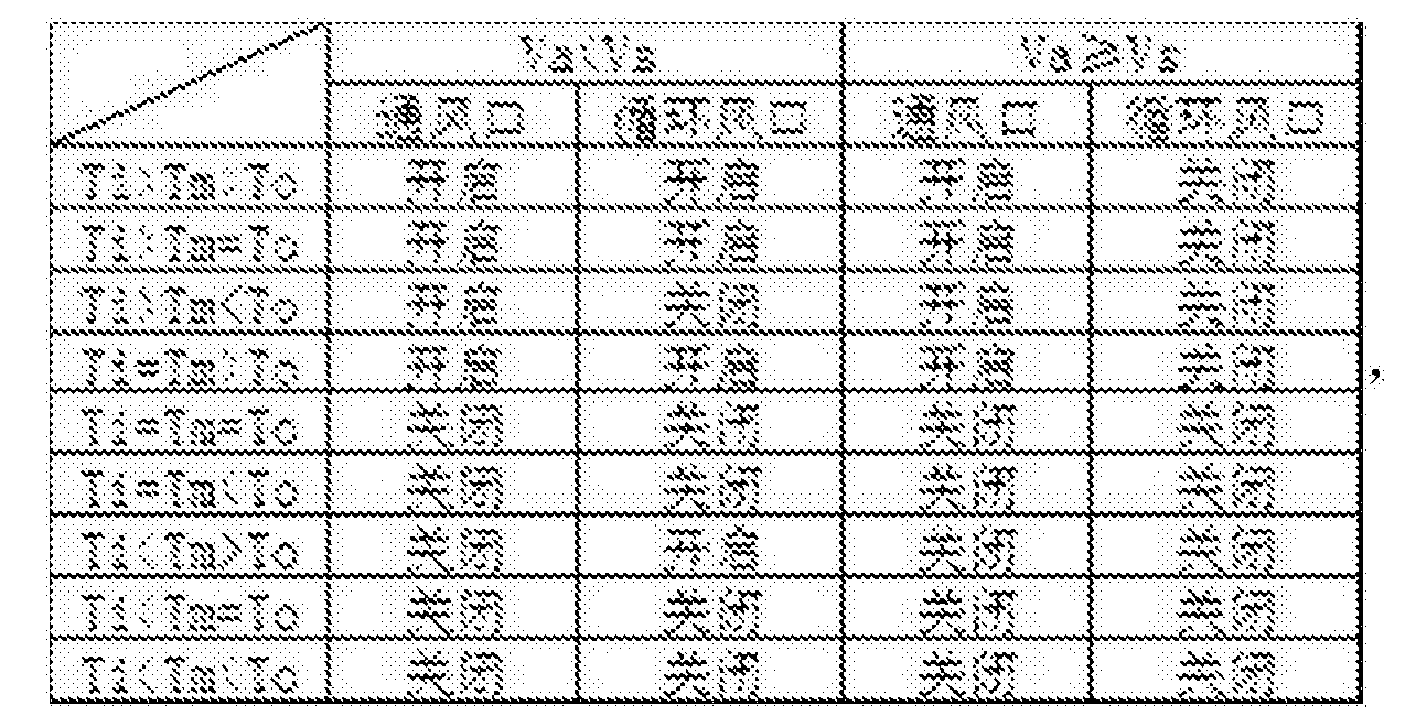 Figure CN106284864AD00071