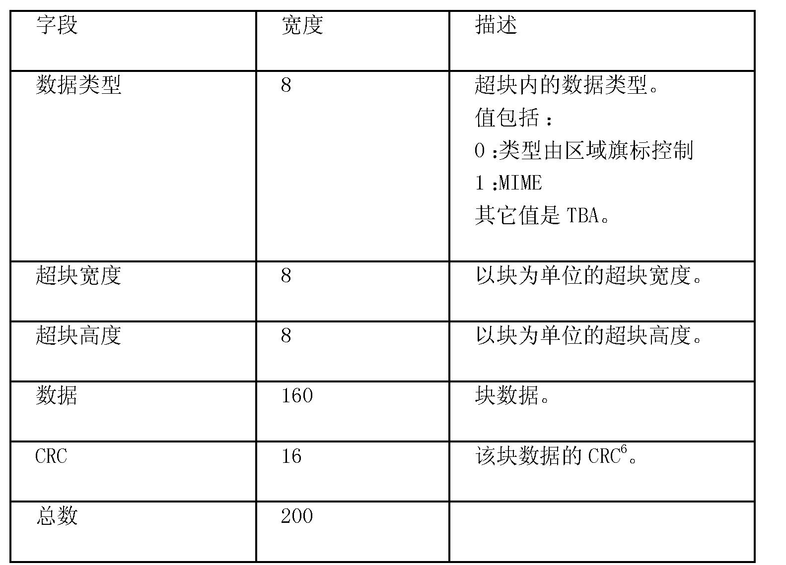 Figure CN1993688BD00241
