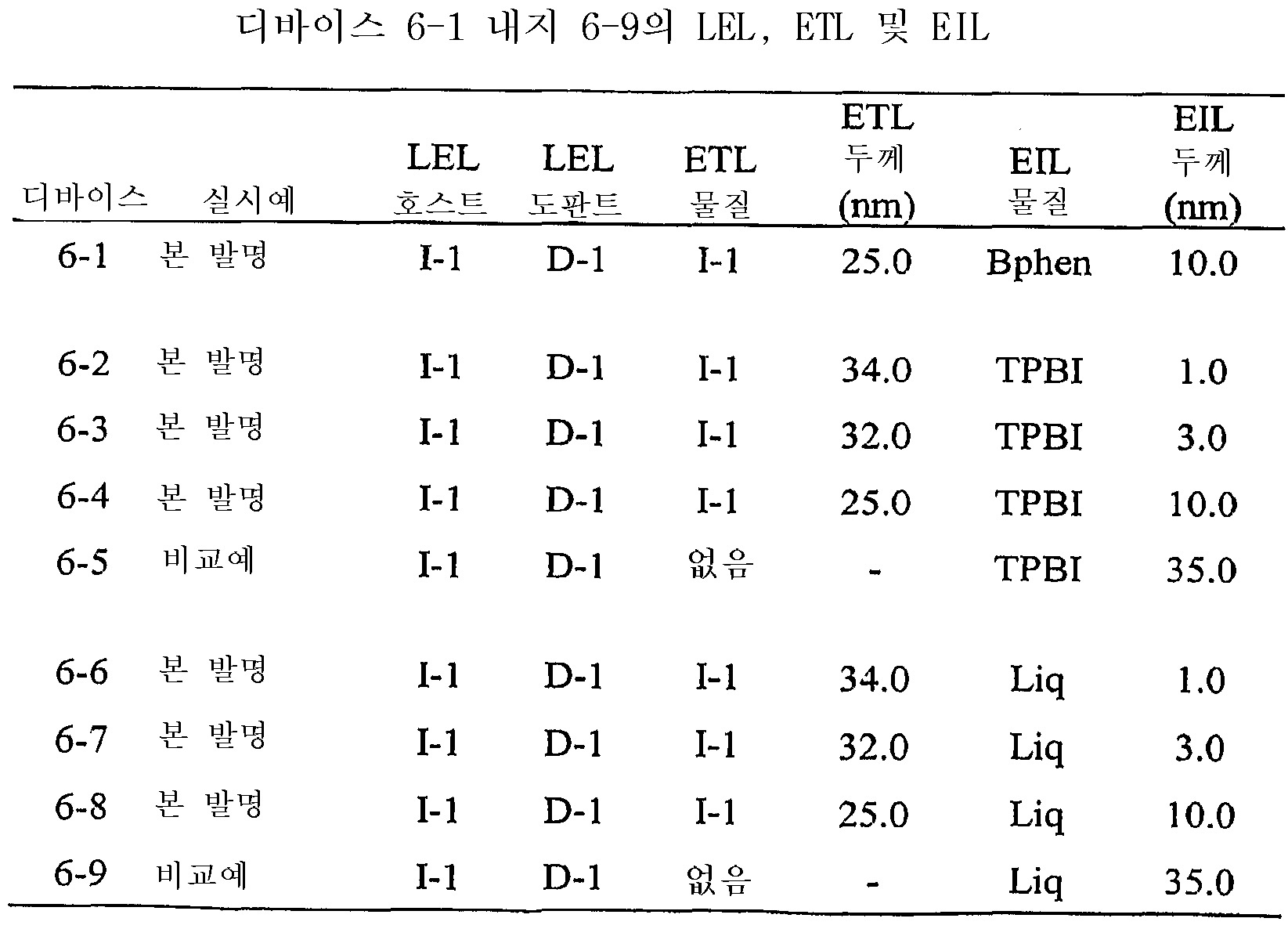 Figure 112008074411380-pct00080