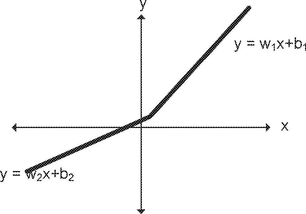Figure GB2552242A_D0005