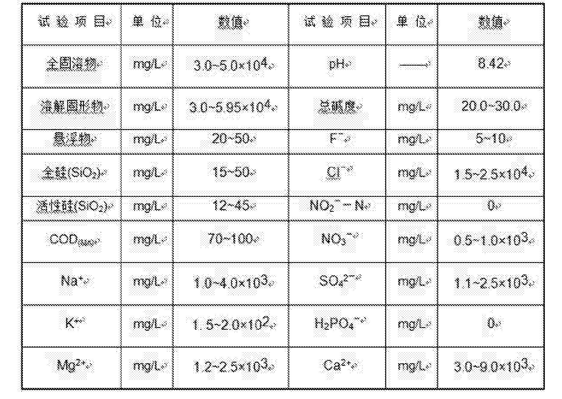 Figure CN106007144AD00031