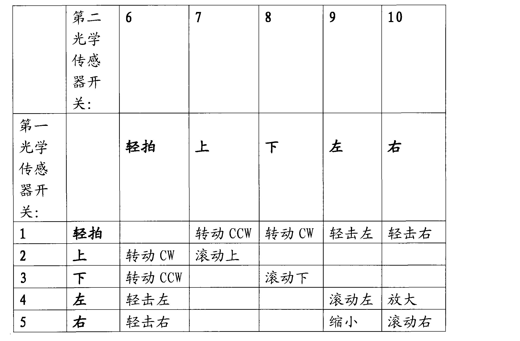 Figure CN103425244AD00131