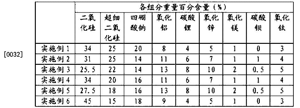 Figure CN103624696BD00051