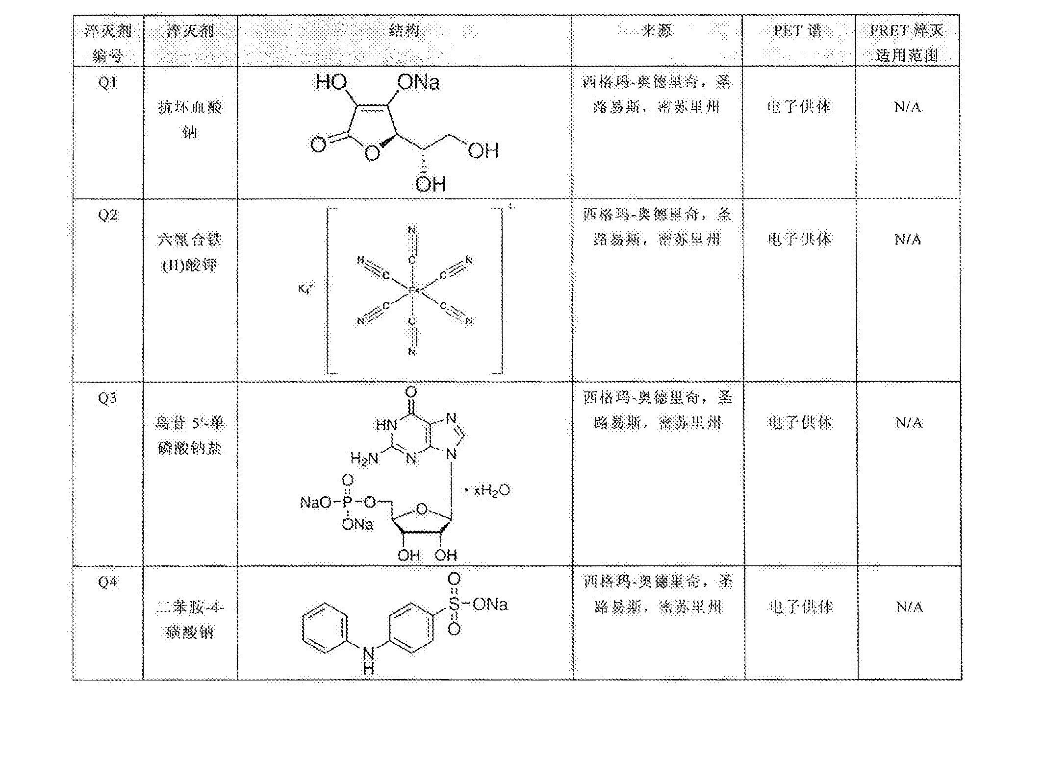 Figure CN104662425BD00262