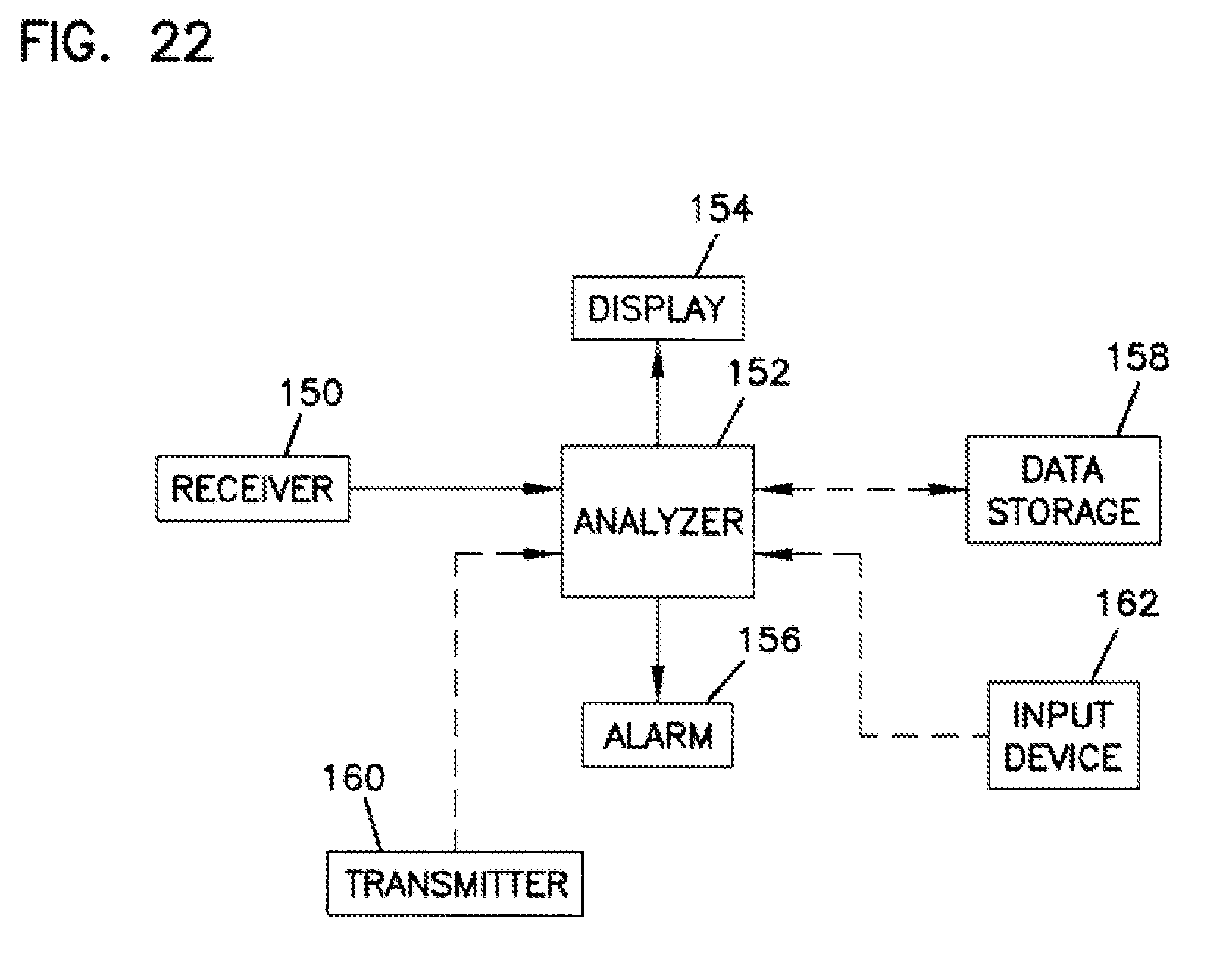 Us20070179370a1 Analyte Monitoring Device And Methods Of Use Dave Clark Wiring Diagrams Google Patents