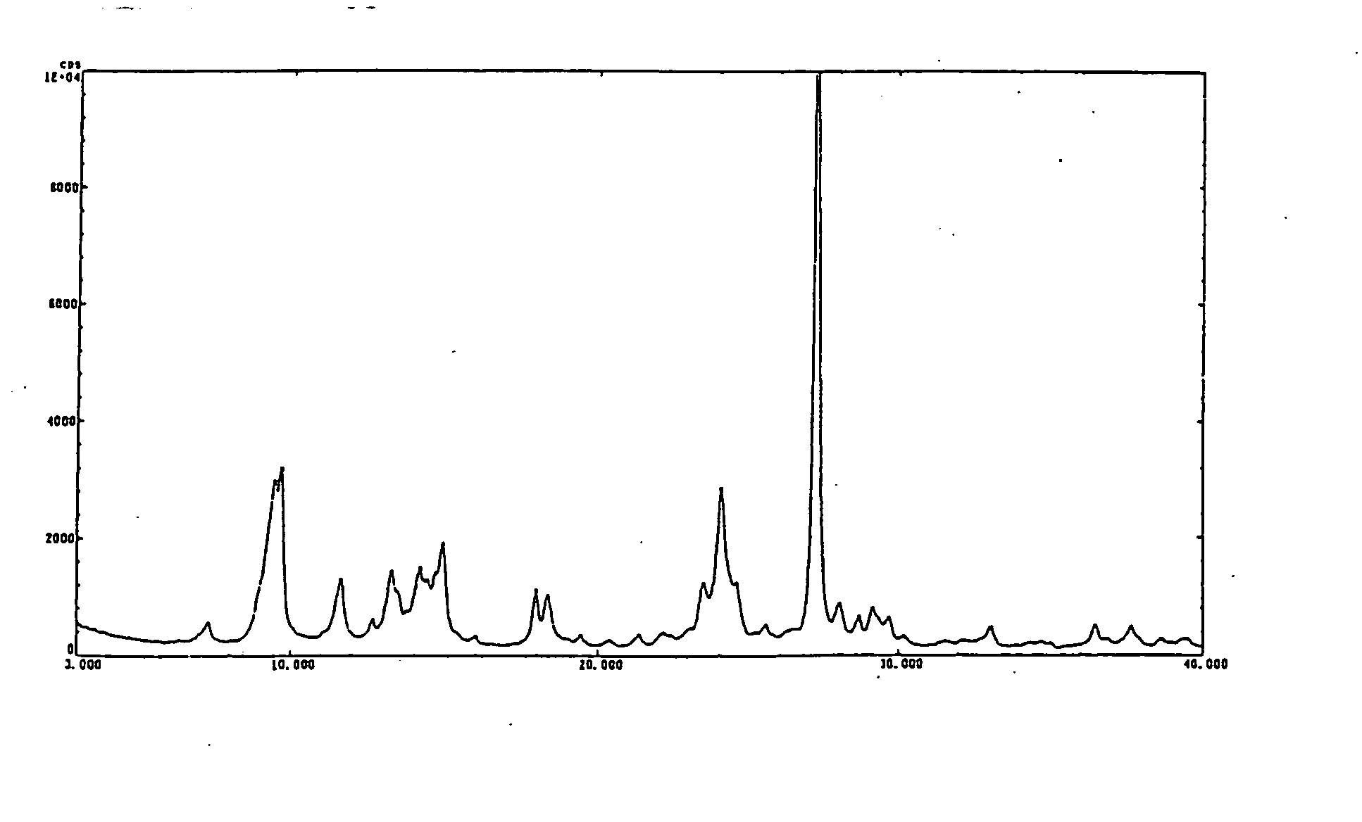 Figure US20040179861A1-20040916-P00001