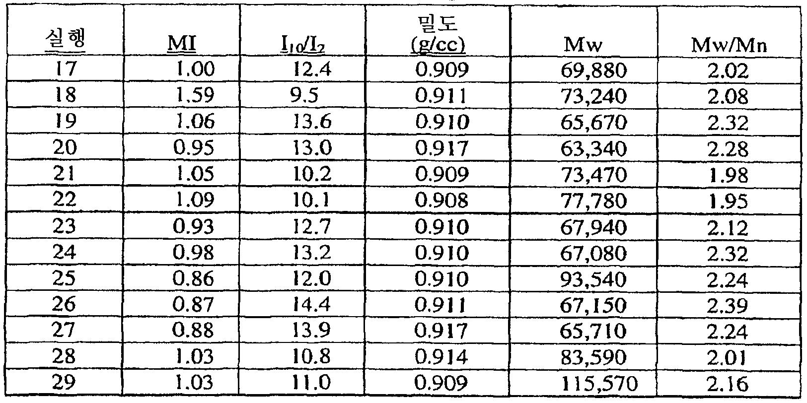 Figure 112008086382964-PCT00023